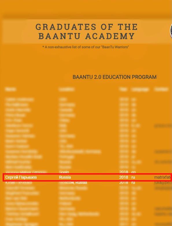 Список выпускников Академии Банту