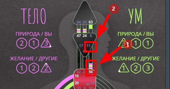 1 - Висячие ворота. 2 - Отсутствующие ворота. Транзит может их определить и будет полный канал.