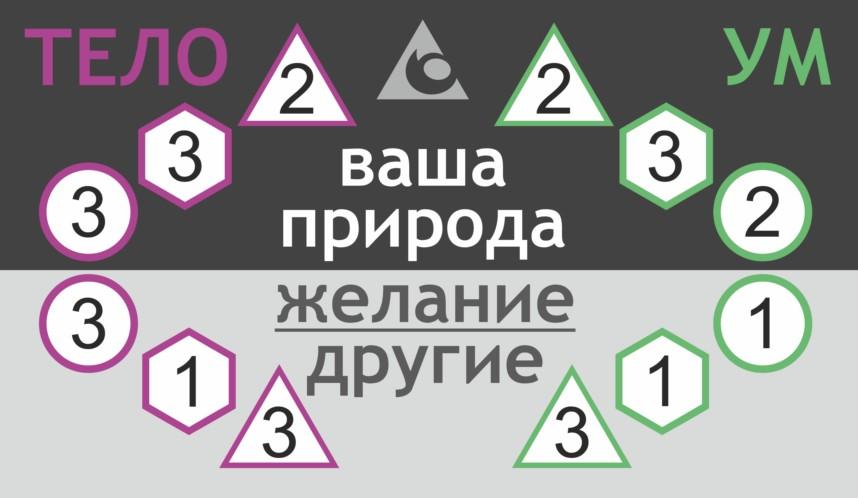 Переменные (символы) Юрия Дудя